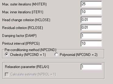 Visual MODFLOW Help