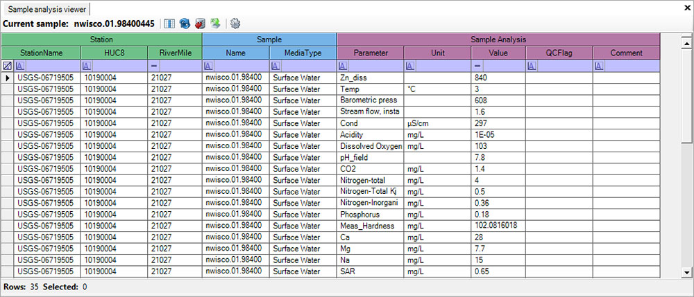 AquaChem 10 Sample Analysis Viewer