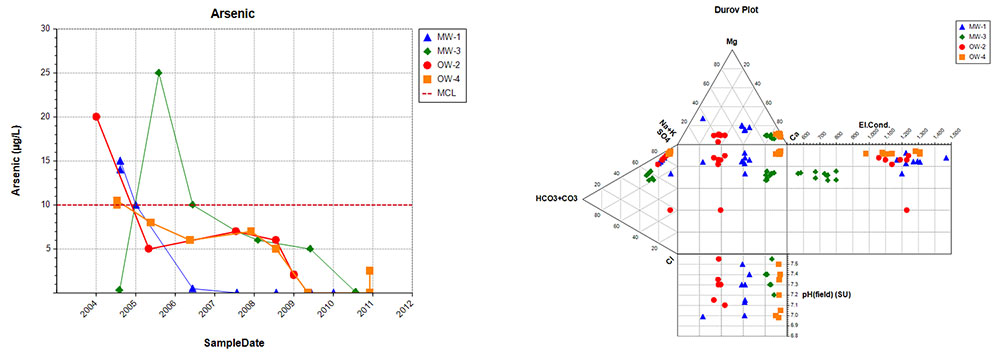 plot collections for HGA+ 10.0